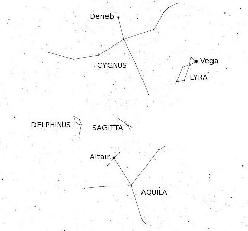 Germanic Astronomy